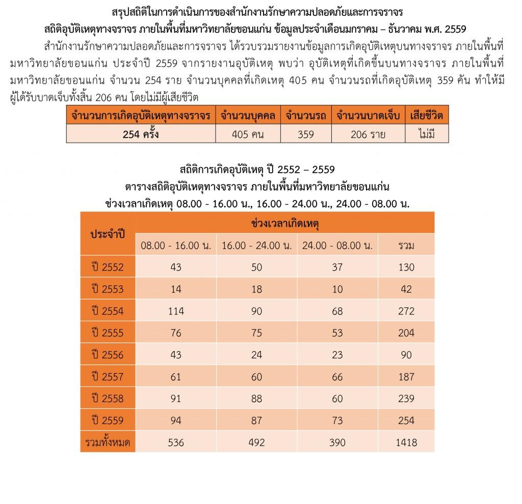 สรุปสถิติในการดำเนินการของสำนักงานรักษาความปลอดภัยและการจราจร-รวมปี-2559-1